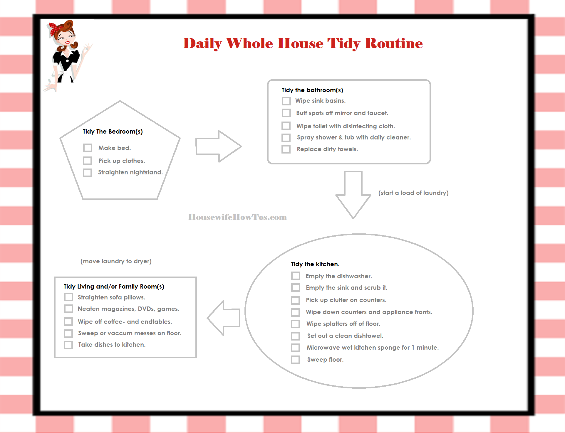 5 Images of Free Printable Daily Routine Checklist