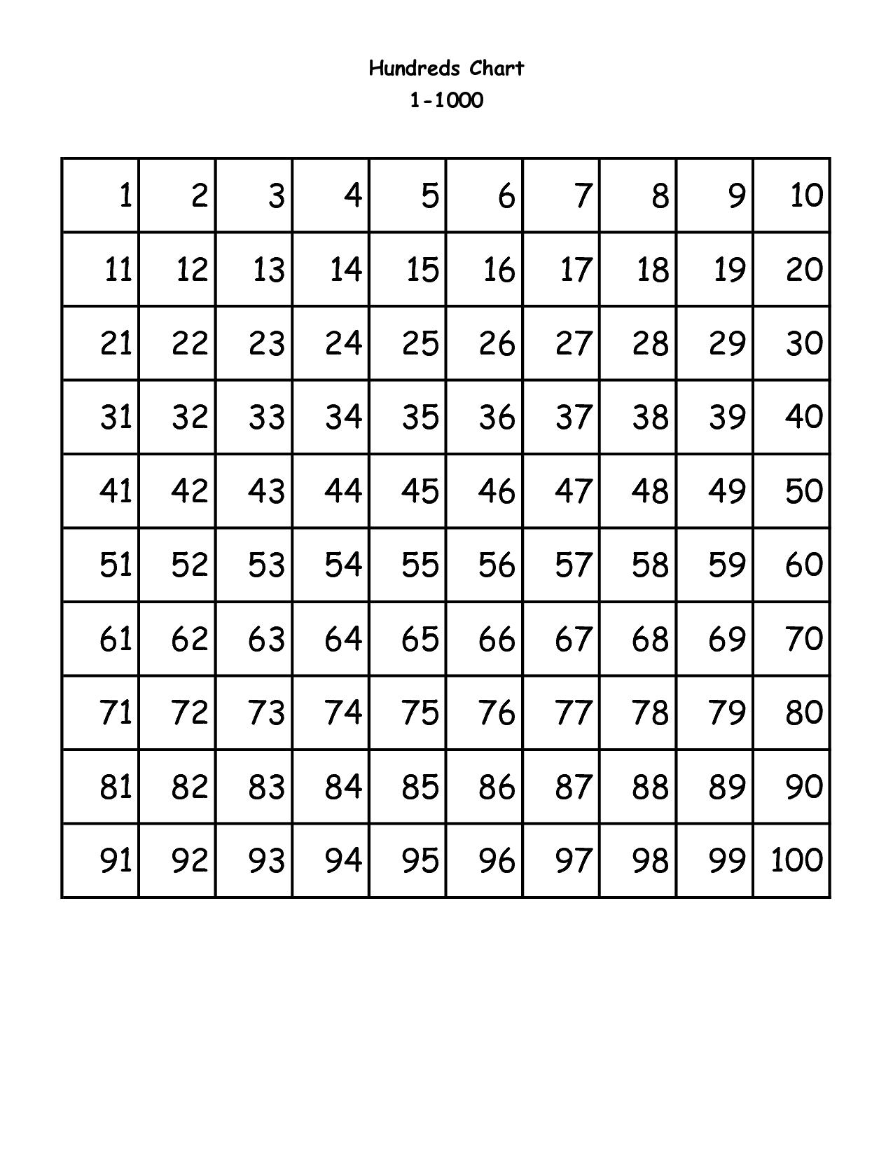 6 best images of printable 100 number chart counting 100 for 100 number table