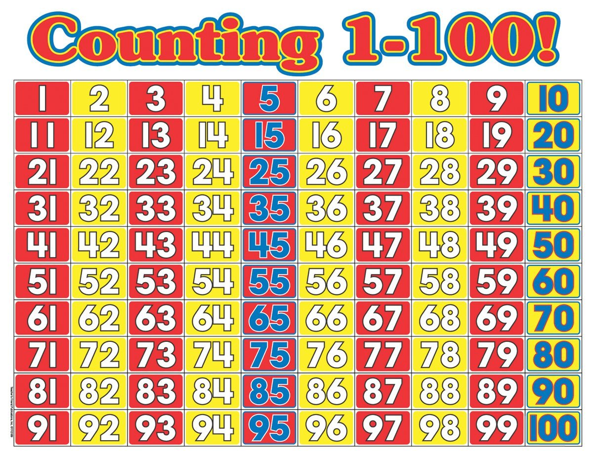 4 Images of Printable Counting Chart 1 100