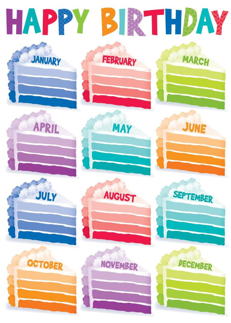 Free Printable Birthday Chart Cupcake