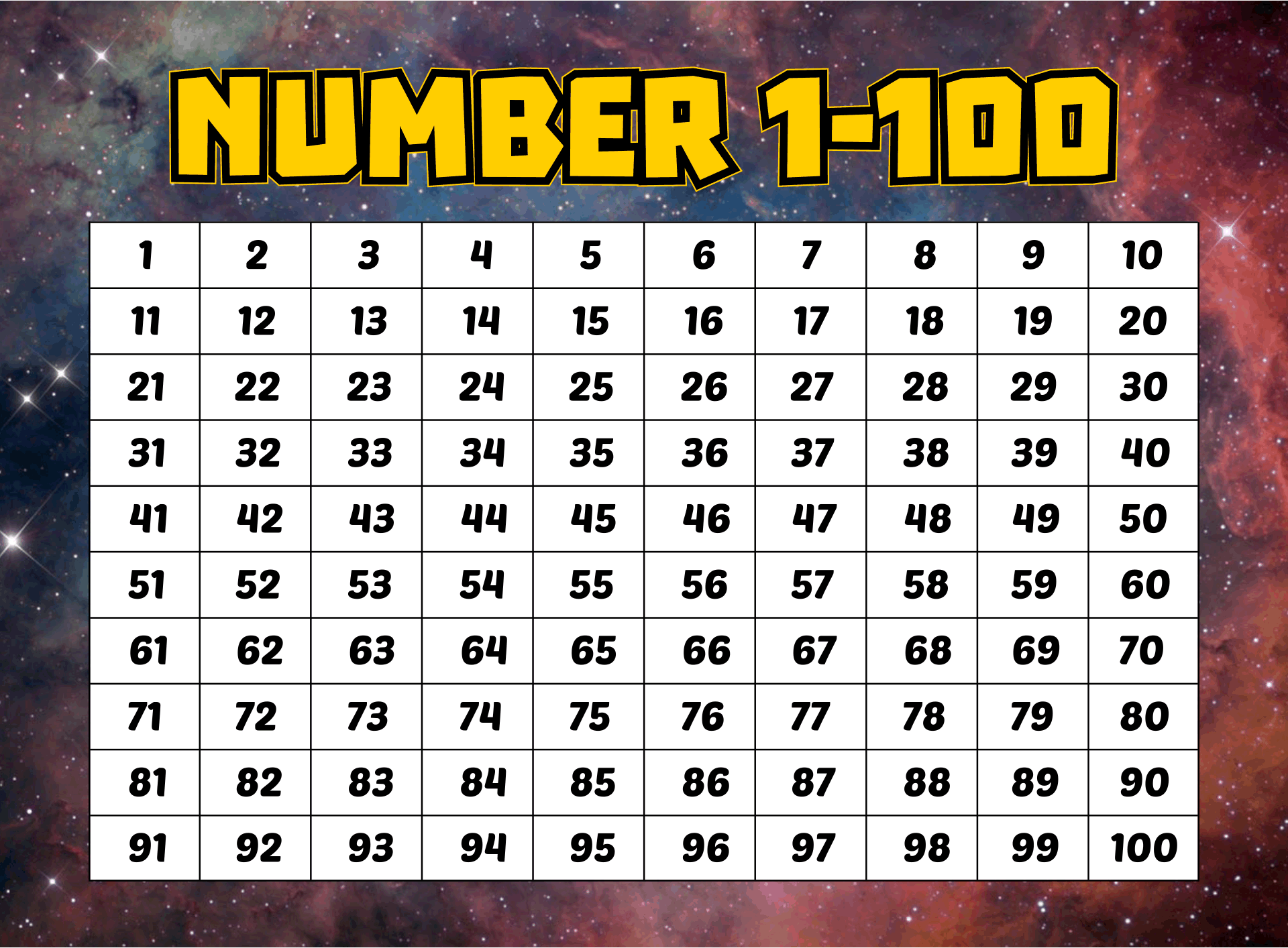 countdown chart template 5 best images of from 100 countdown printable printable