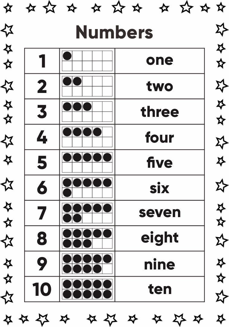 Numbers 1 To 10 Worksheets For Kindergarten