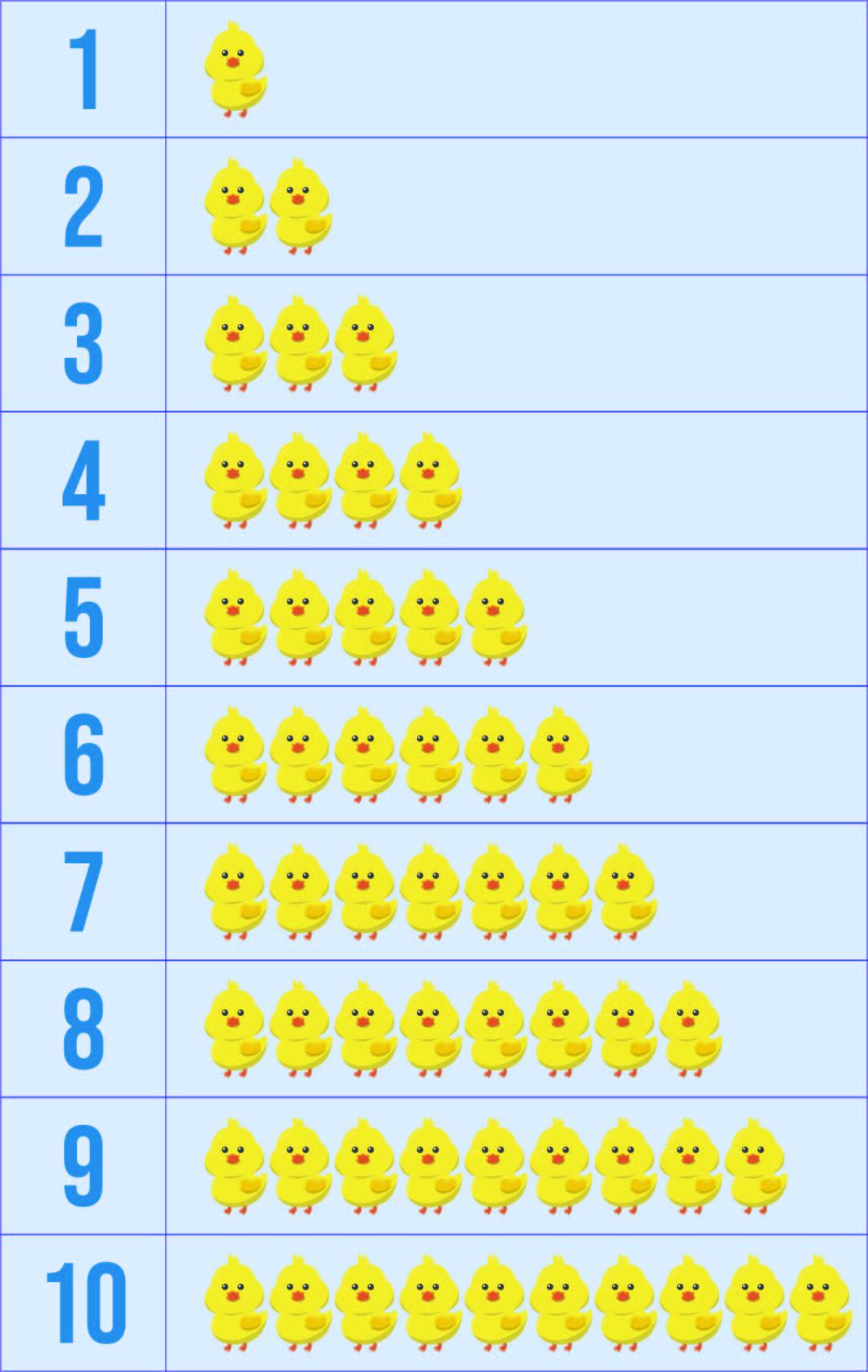 8 Best Images of Numbers 1 10 Chart Preschool Printables ...