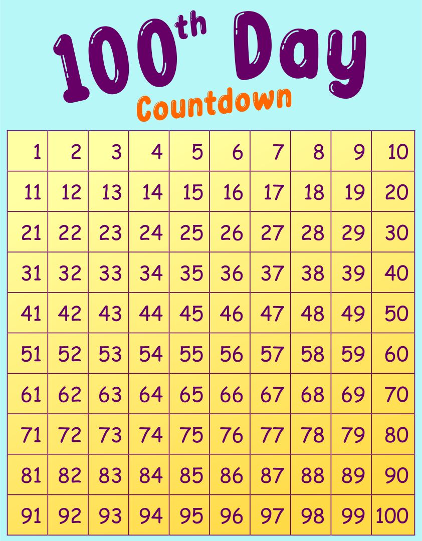 5 Best Images of From 100 Countdown Printable - Printable ...