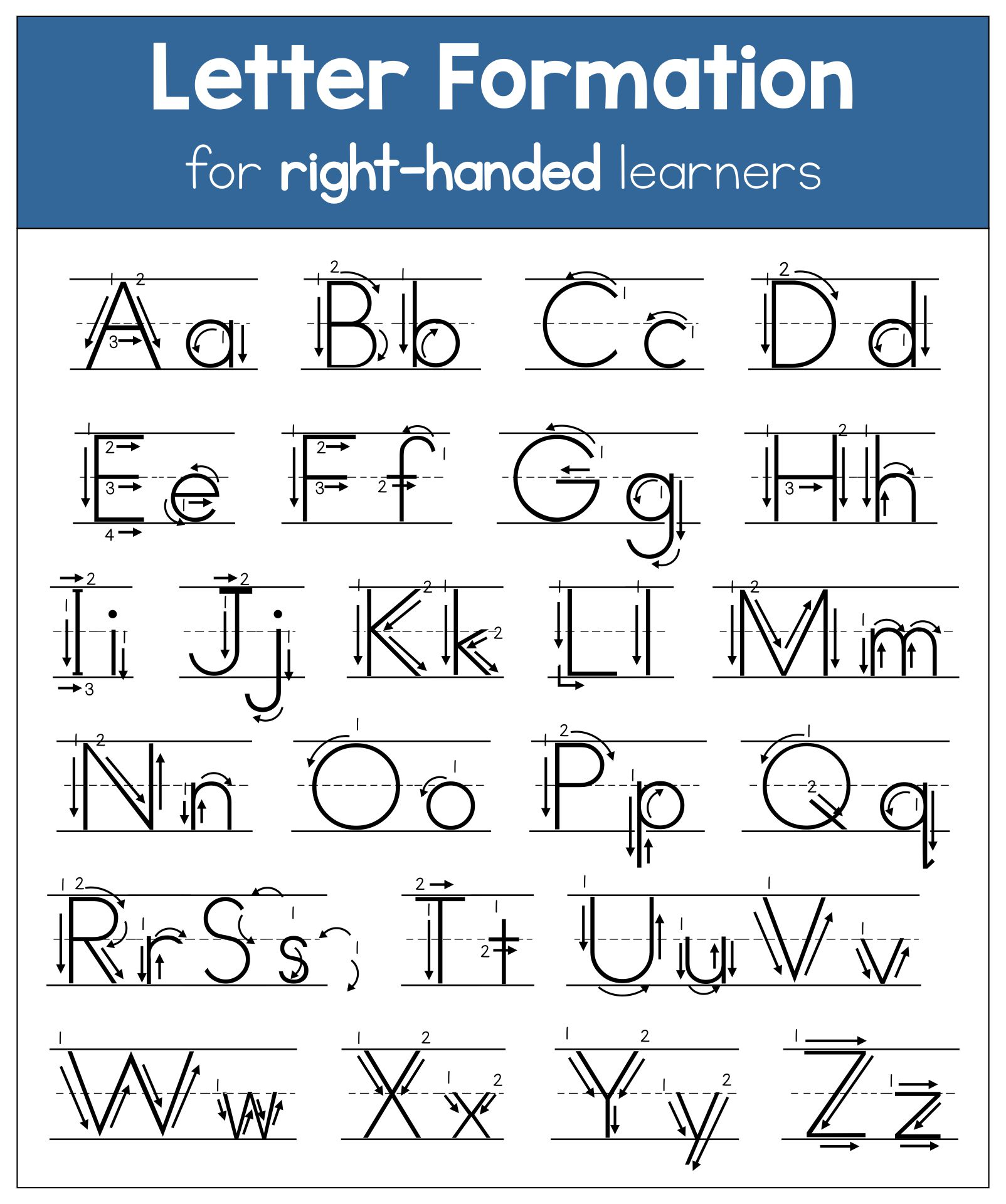 7 Images of Zaner-Bloser Handwriting Chart Printable