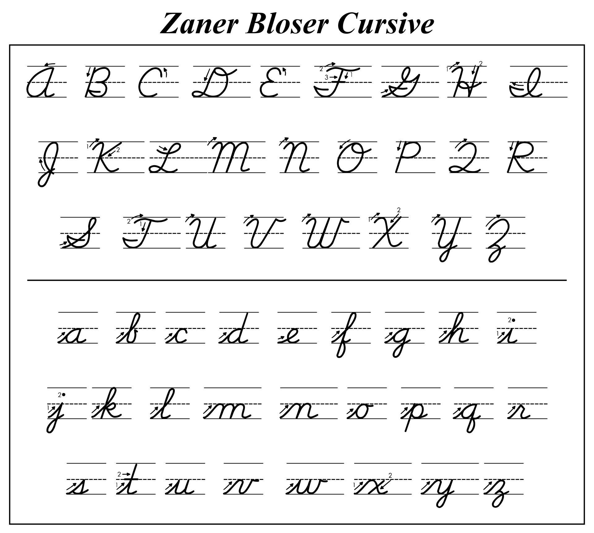 Zaner-Bloser Cursive Alphabet Printable