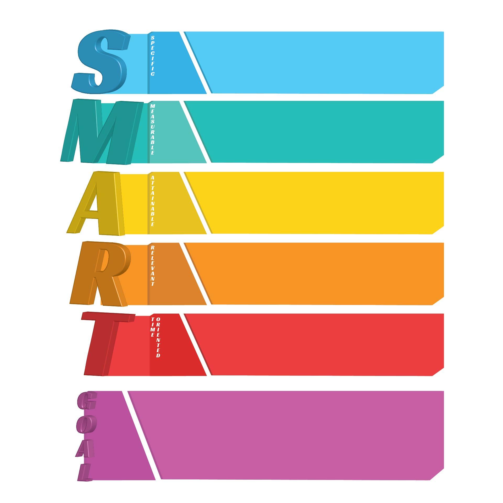 Blank Smart Goals Worksheet
