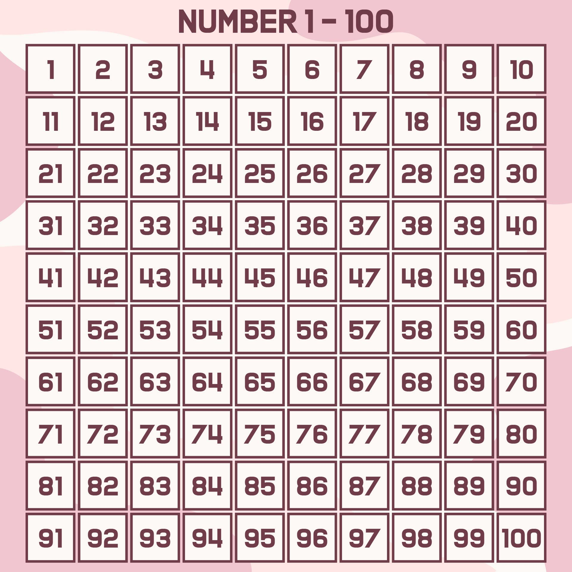 Number Chart 1 100 Printable - Coffemix