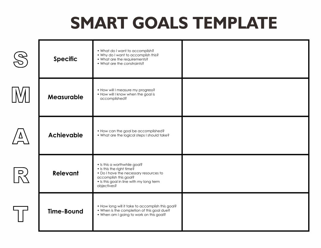 Blank Printable Goals Template Smart
