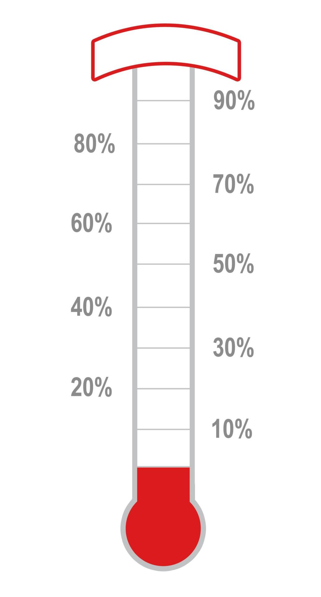 Weight Loss Goal Chart Template - Weight Loss & Diet Plans