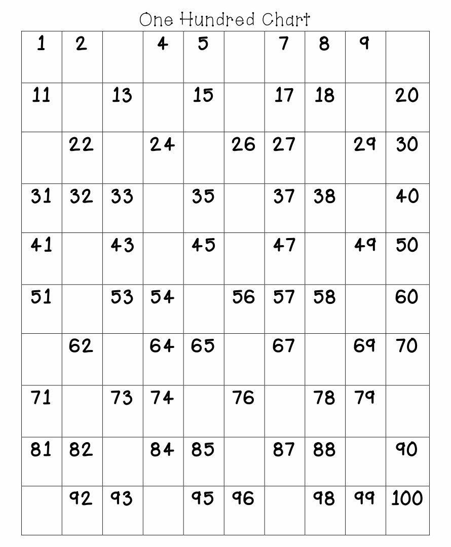 100 Chart with Missing Numbers