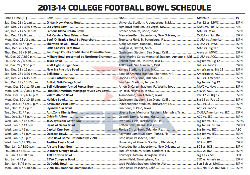 college football 2015 schedule score ncaaf