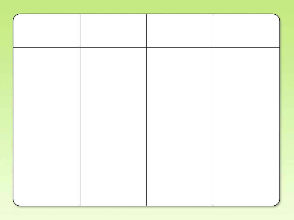4 Images of Printable Blank Charts With Columns