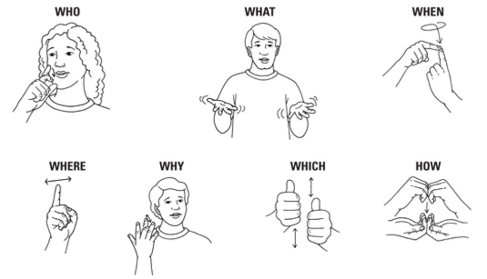 4 Images of Sign Language Words Printable