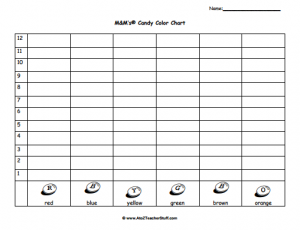 6 Best Images of Printable Charts And Graphs Worksheets - Line ...