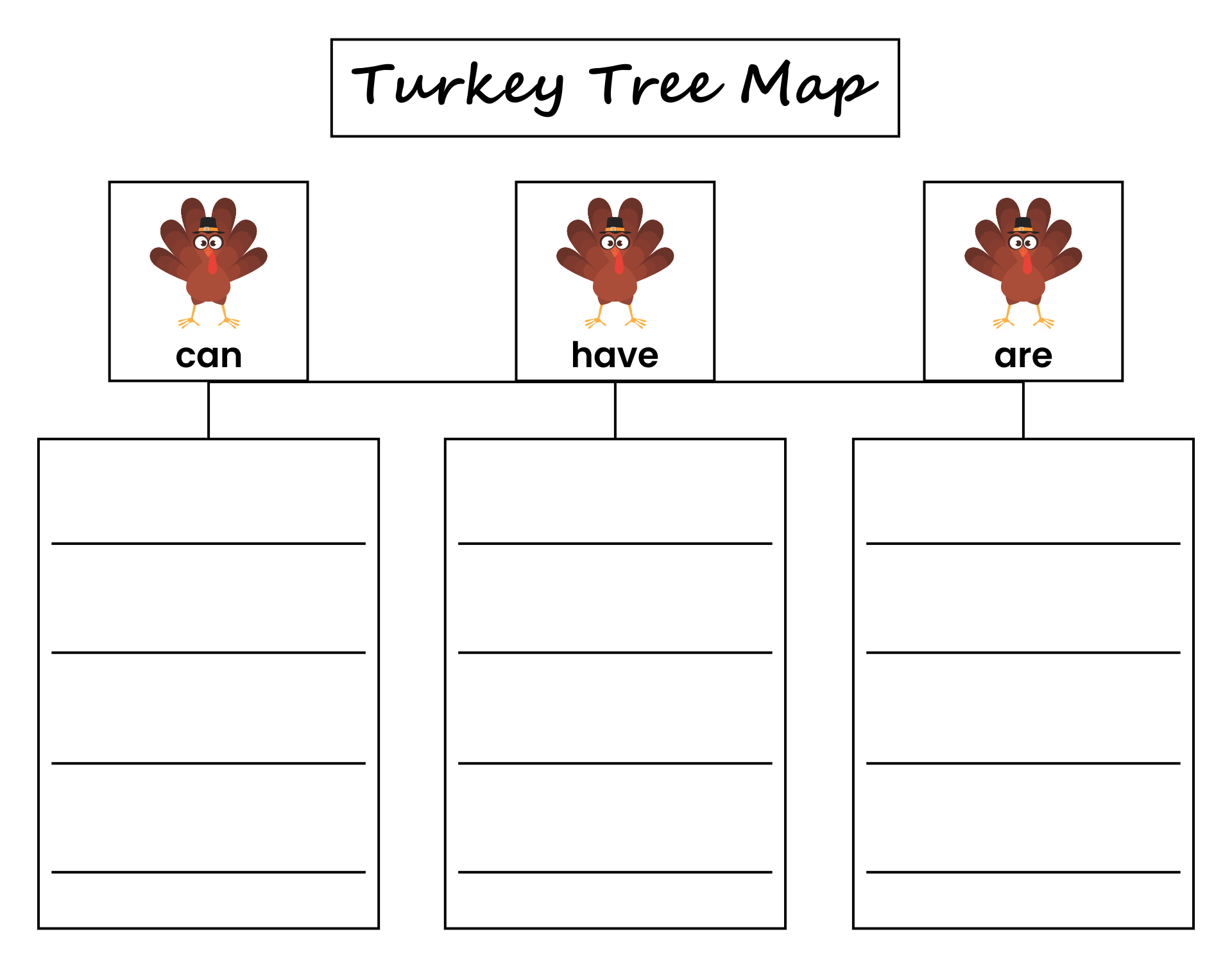 Number Names Worksheets thanksgiving activity for kindergarten – Kindergarten Thanksgiving Worksheet