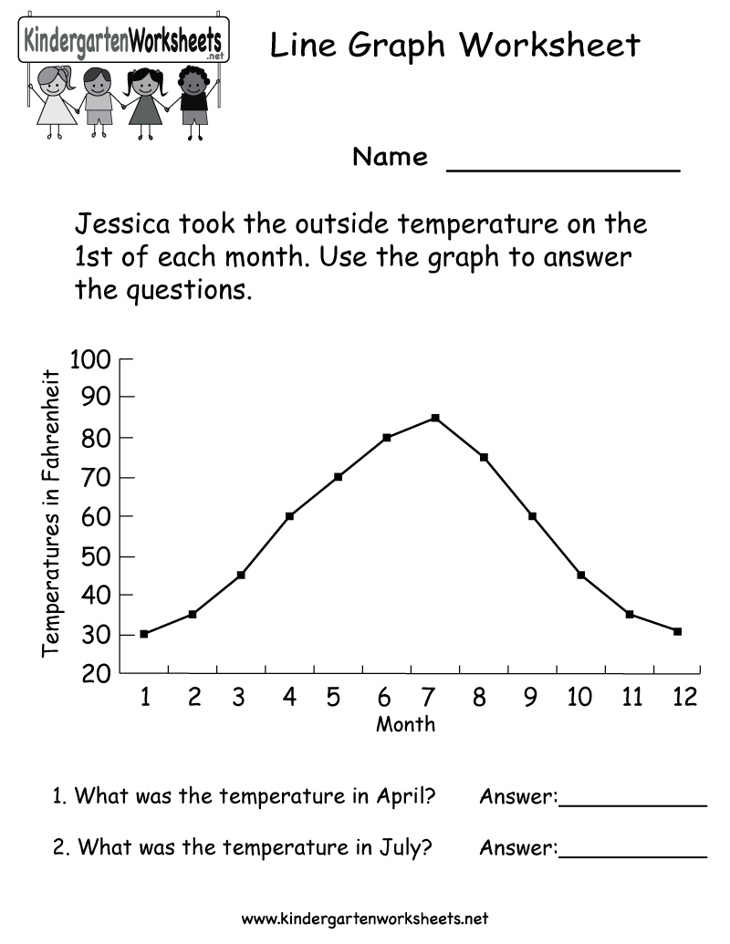 It is a graphic of Zany Printable Line Graphs