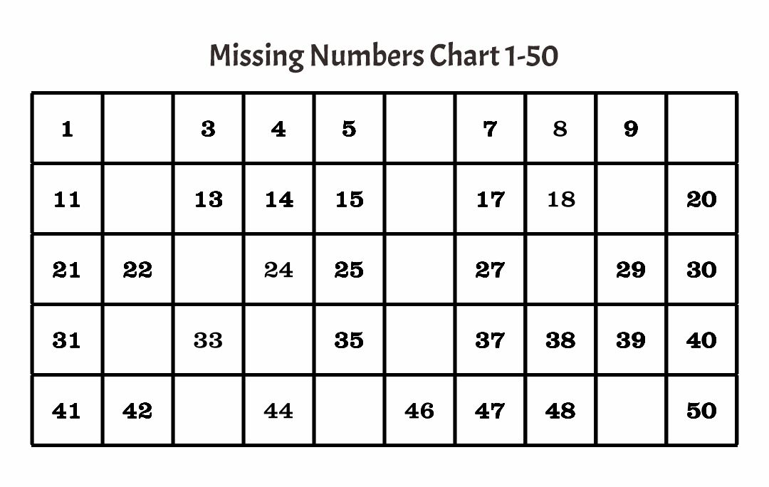 Missing Number Charts Printable