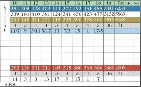 4 Images of Printable Pokeno Sheet Score