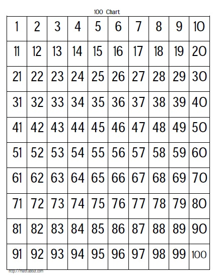 Number Names Worksheets number chart for kindergarten : 6 Best Images of Full Size Printable 100 Chart - Math Hundreds ...