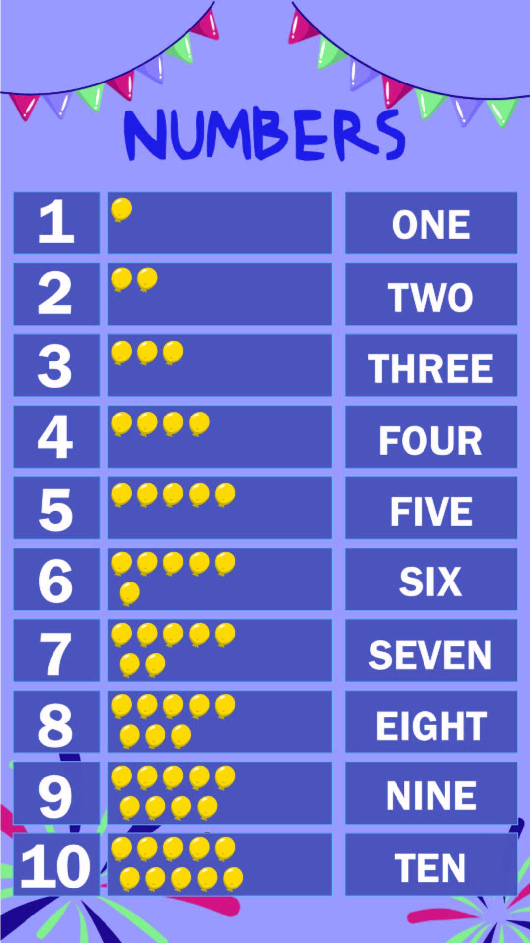 Number Words 1 10 Worksheet