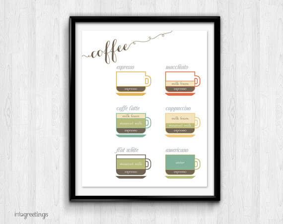 5 Images of Printable Coffee Wall