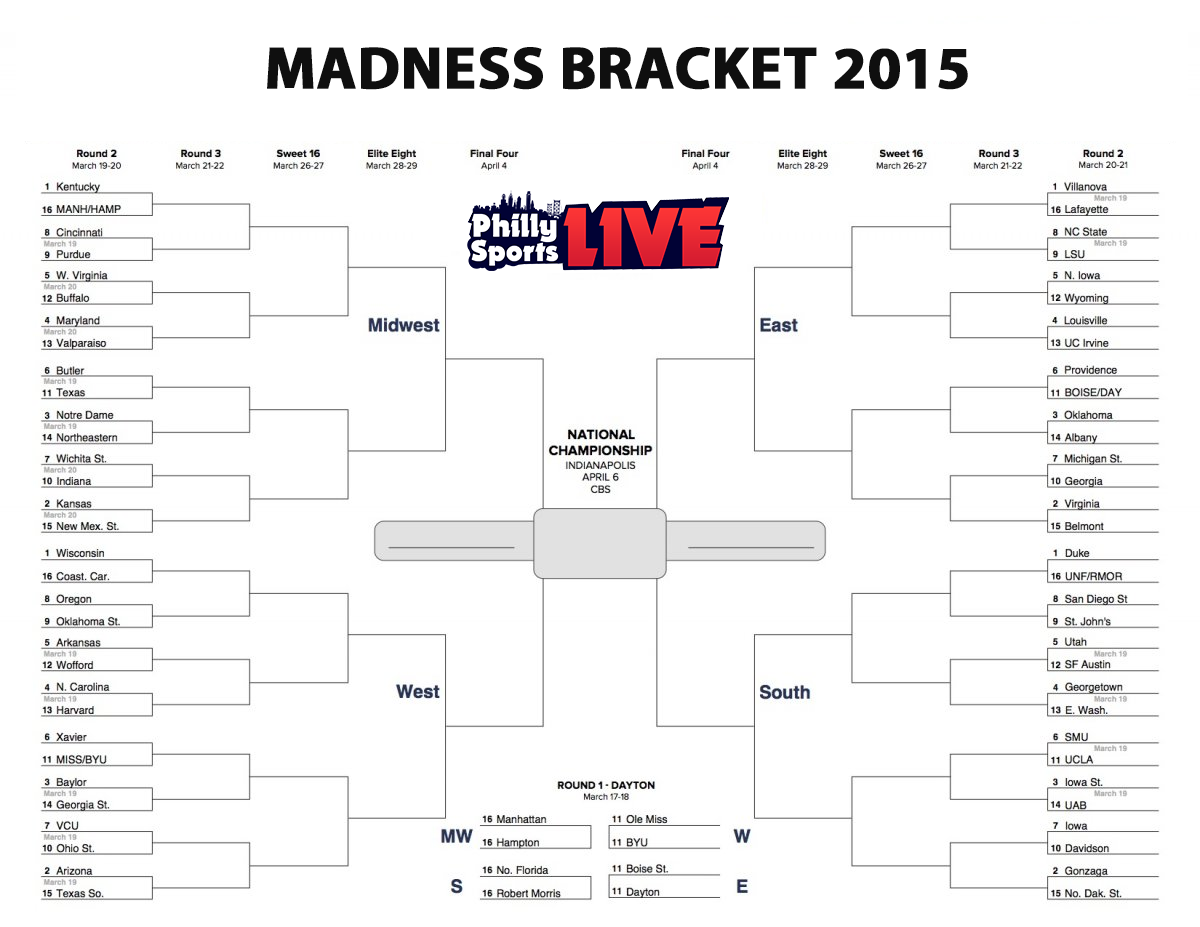 7 Images of March Madness Printable Bracket 2015