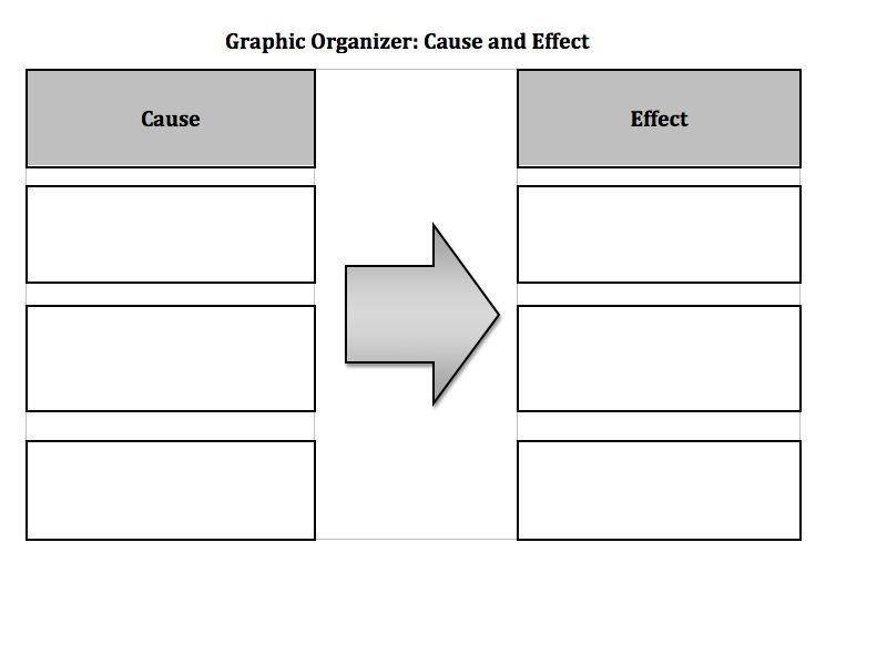 6 Images of Cause And Effects Graphic Organizers Free Printable