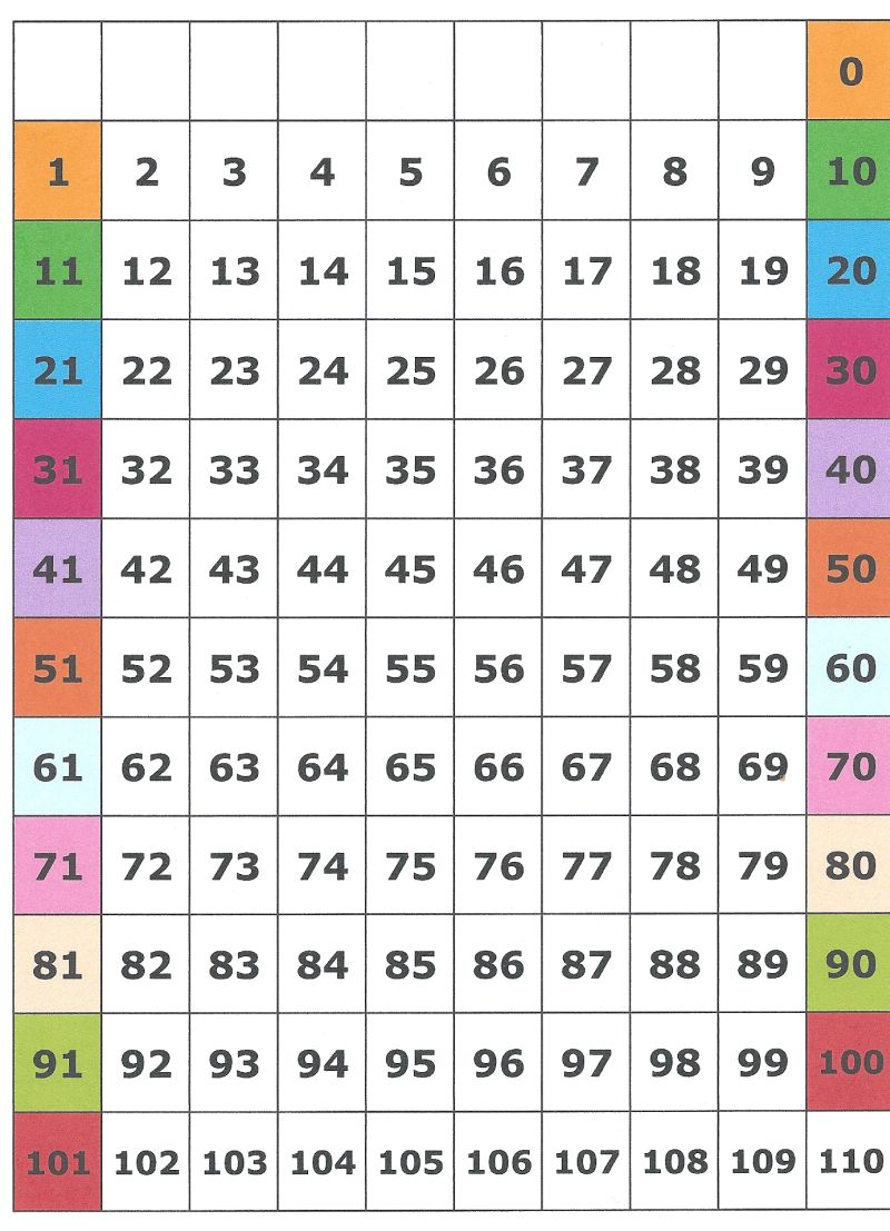 7 best images of 100 grid chart printable printable for 100 number table