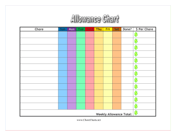 4 Images of Free Printable Allowance Charts