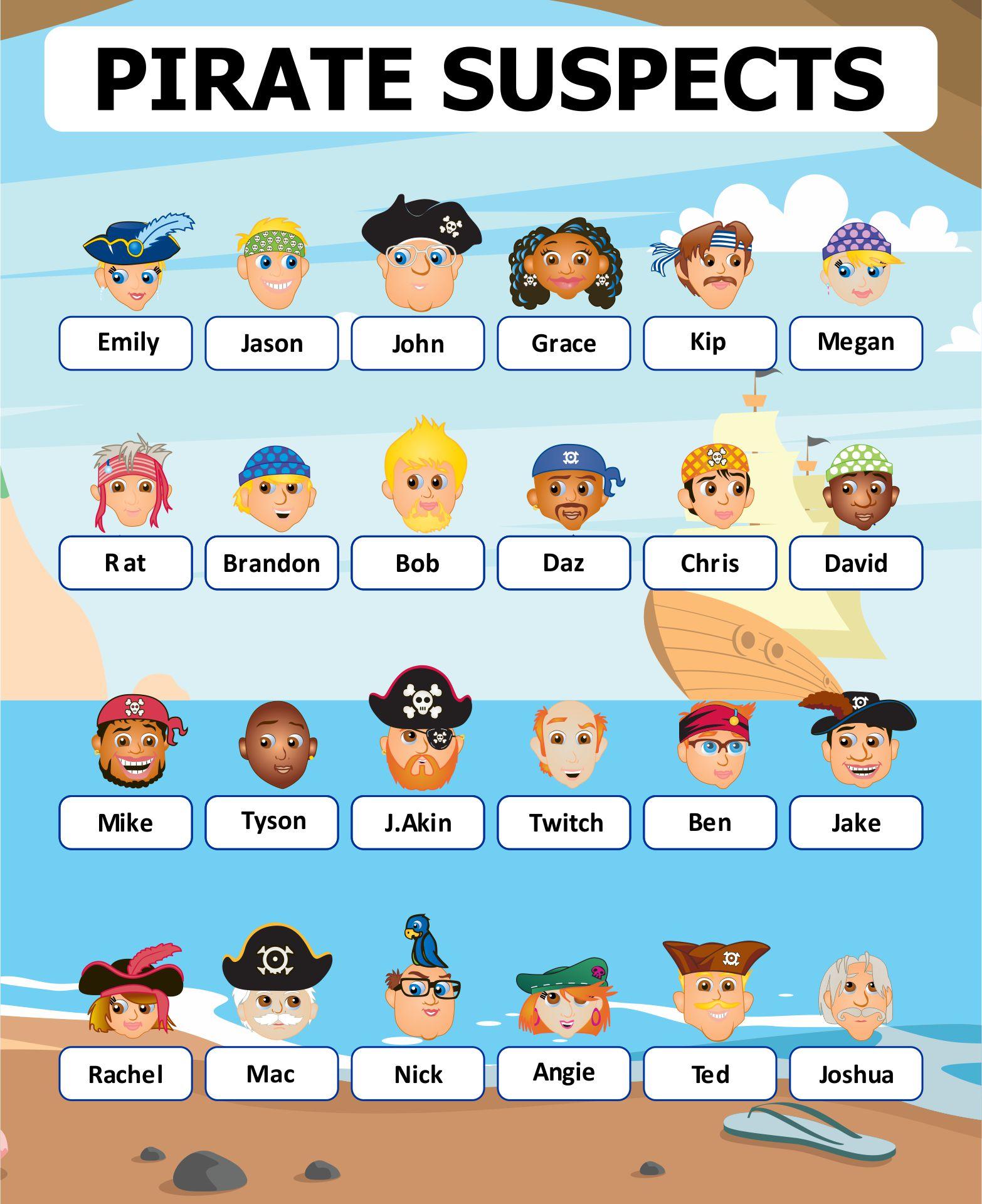 Guess Who Character Sheets