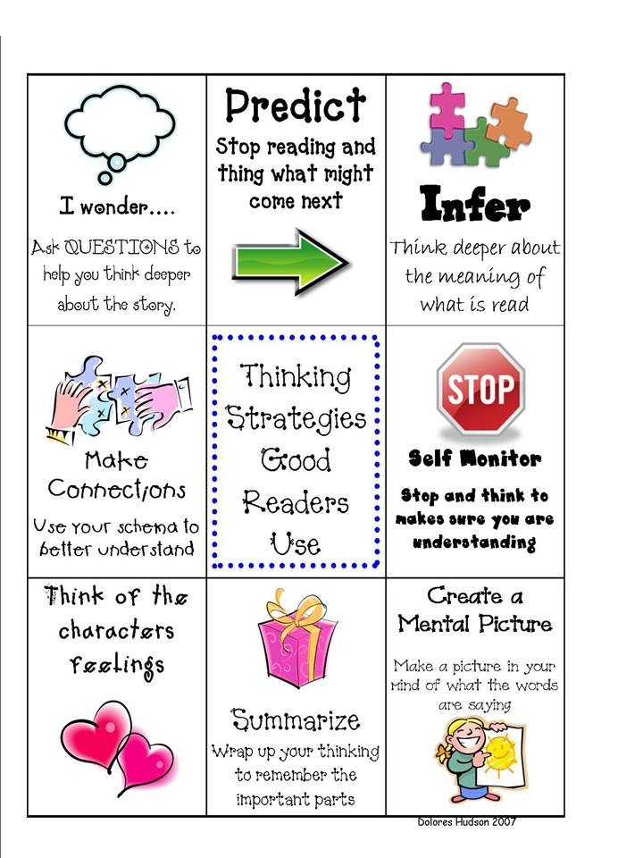 7 Images of Printable Reading Strategies Bookmarks