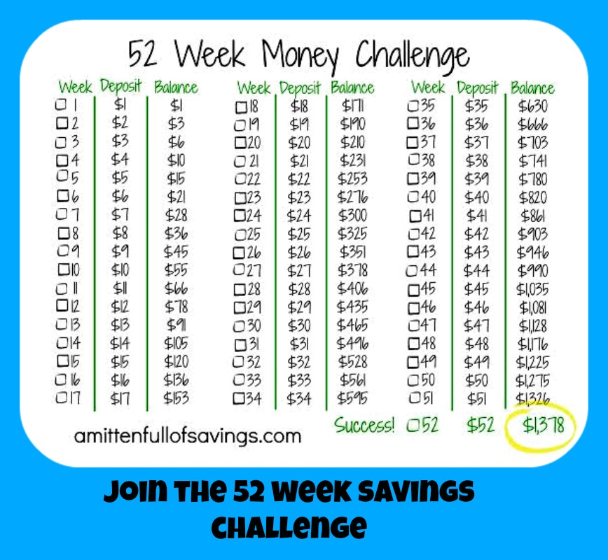 7 Images of 52 Week Money Challenge Printable Chart With Dates 2014