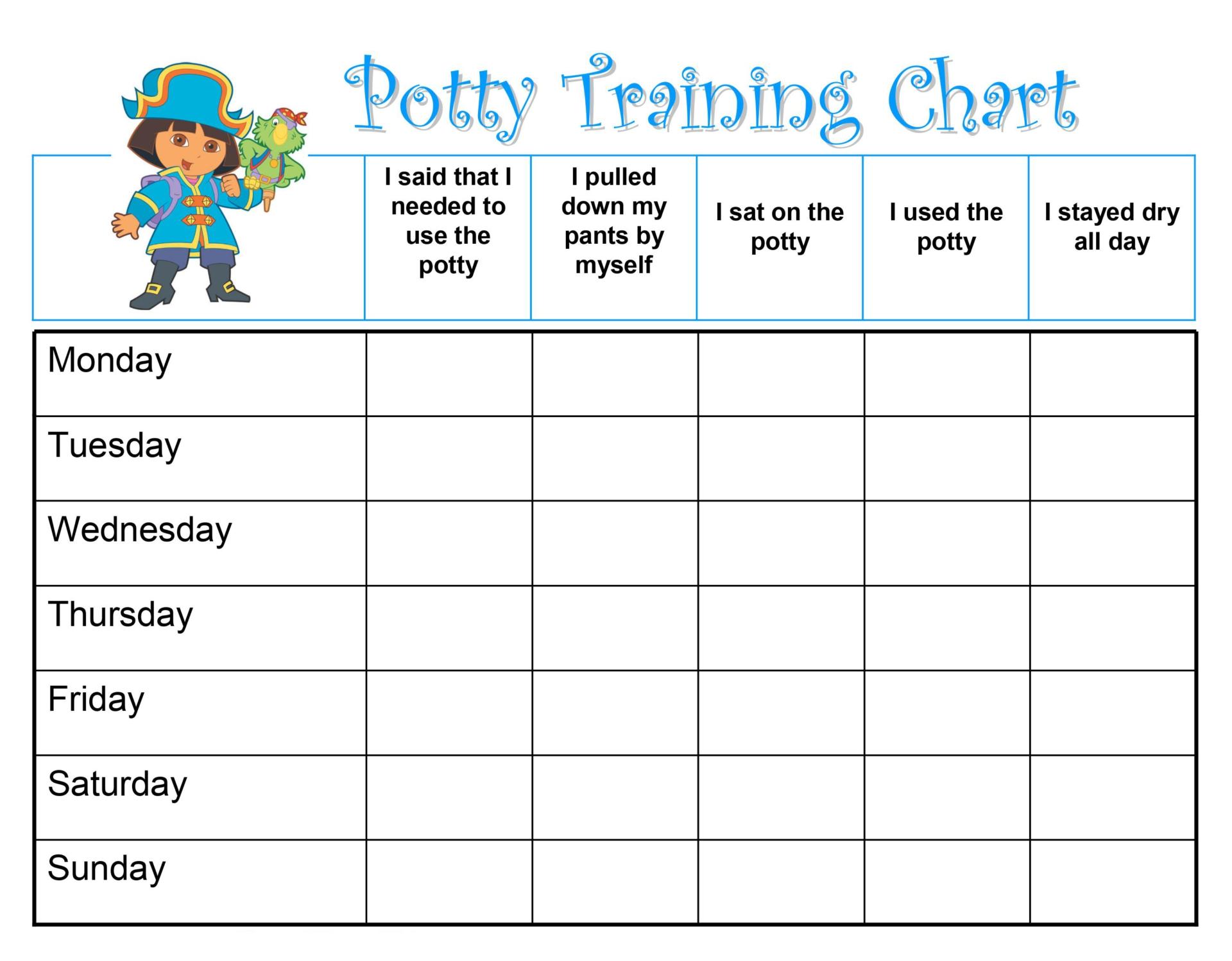 Dora Potty Training Charts Printable