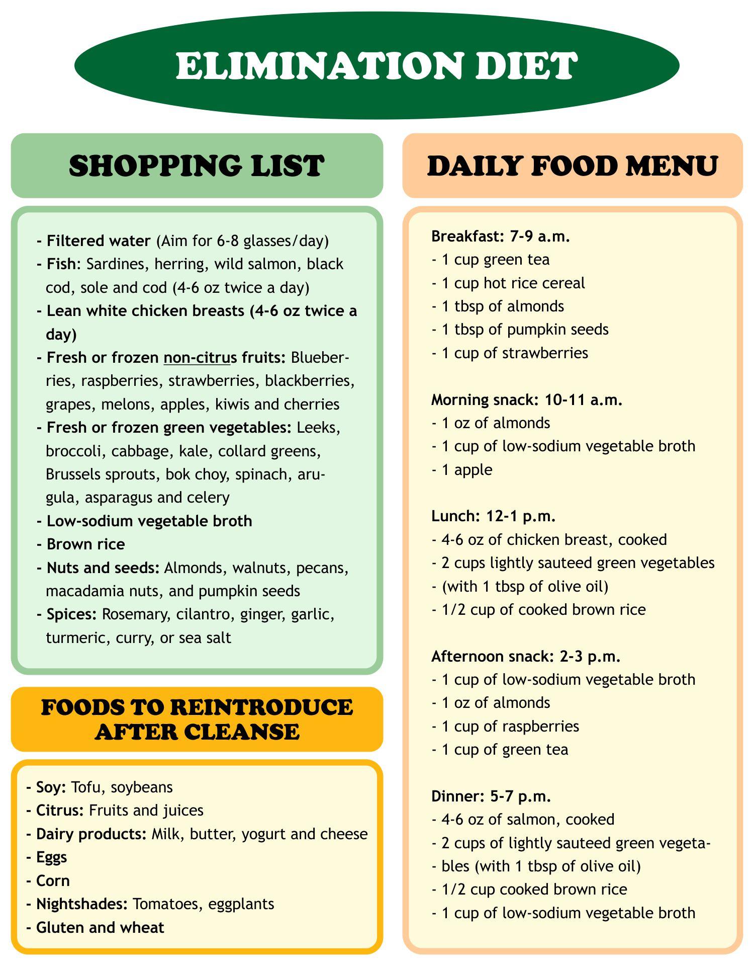 Dr. Oz Elimination Diet
