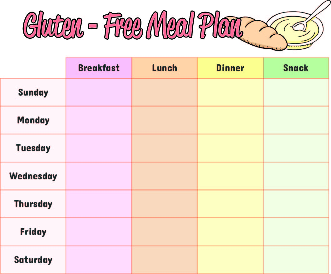 Gluten Meal Plan