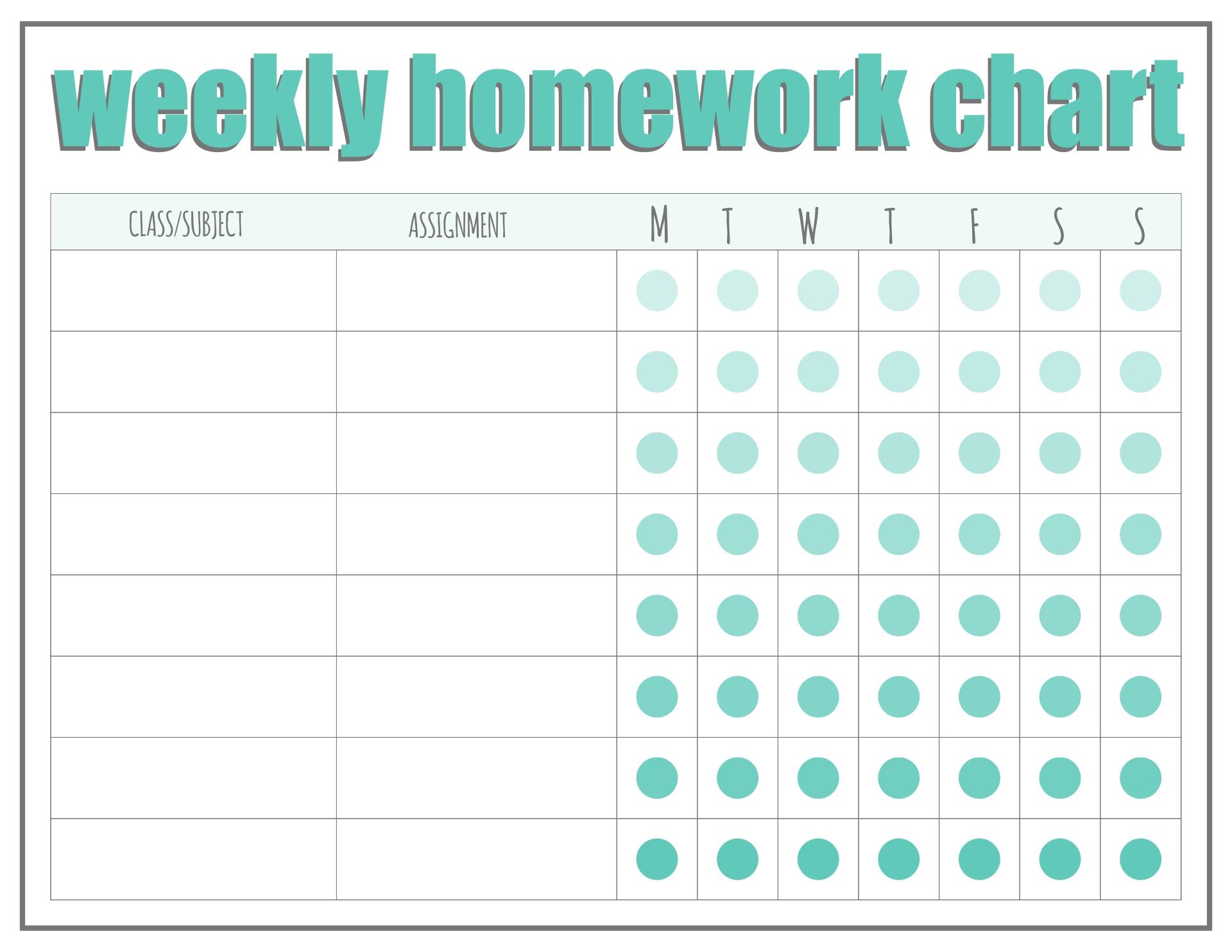Choose a chart homework