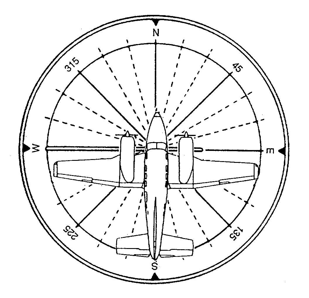 7 Images of Free Printable Compass Study Guide