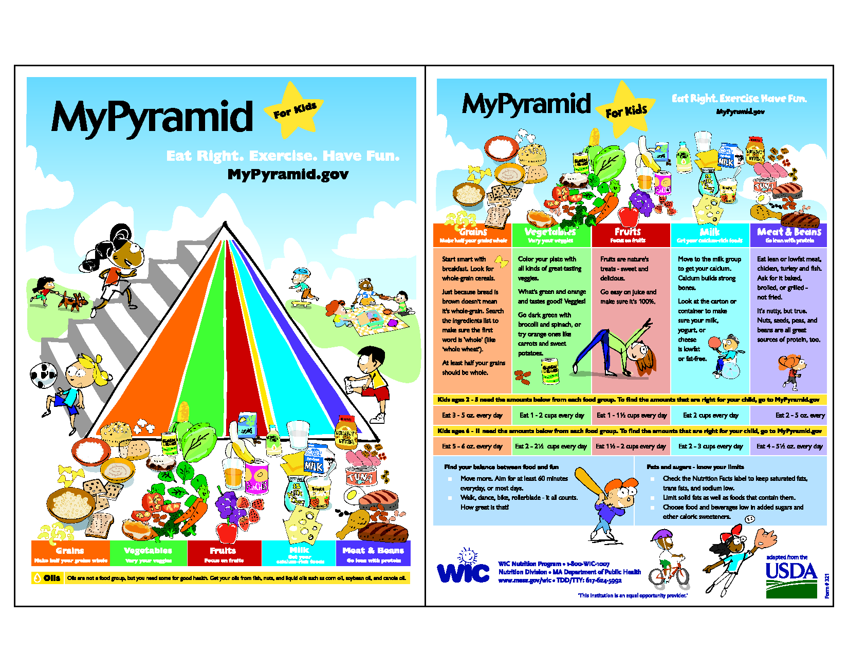 4 Images of Pyramid Printable Food Diary