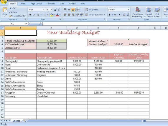 Useful Wedding Budget Templates