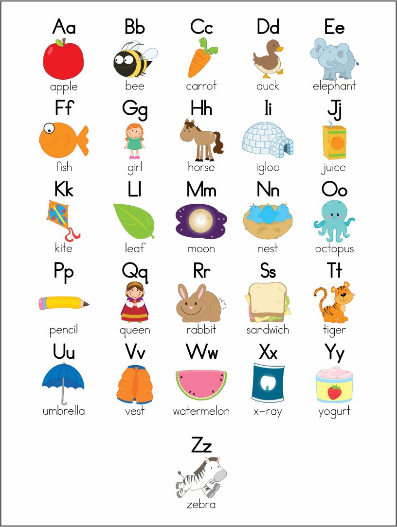 Alphabet Letters Sounds Charts