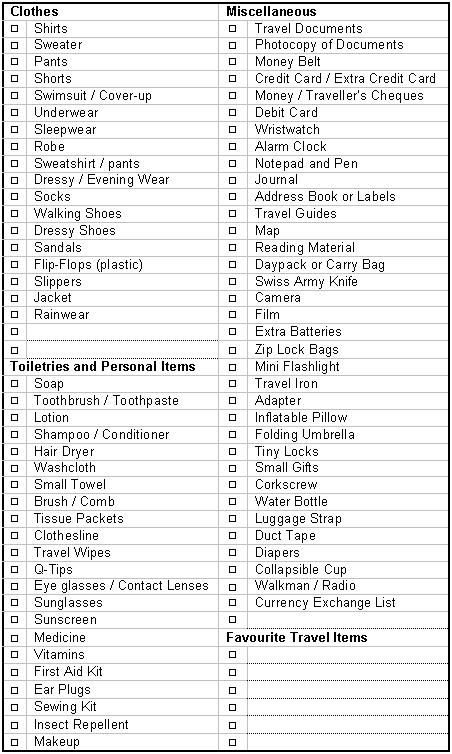7 Best Images Of Carnival Cruise Packing List Printable