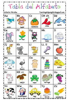 Free Printable Spanish Alphabet Chart
