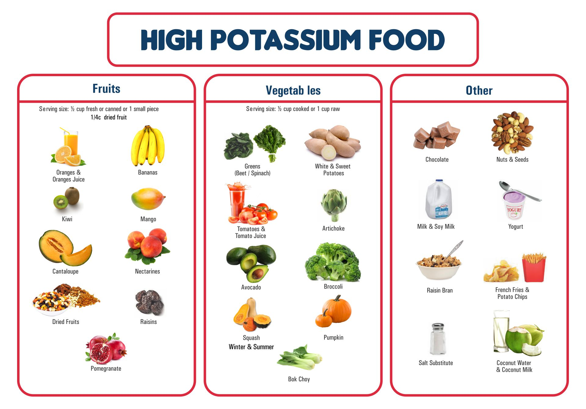 Impeccable image with regard to potassium rich foods list printable