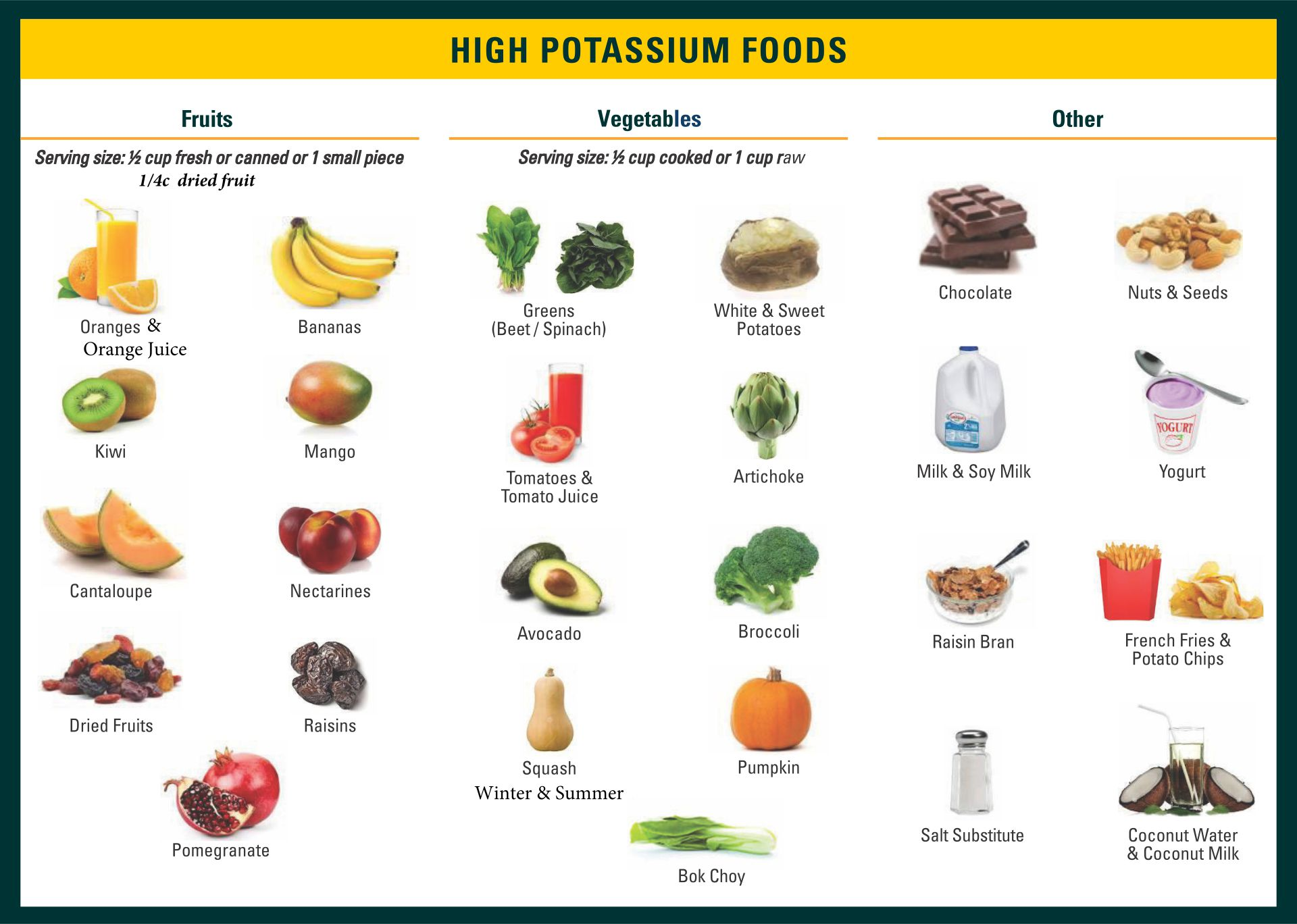 Peaceful image pertaining to potassium rich foods list printable
