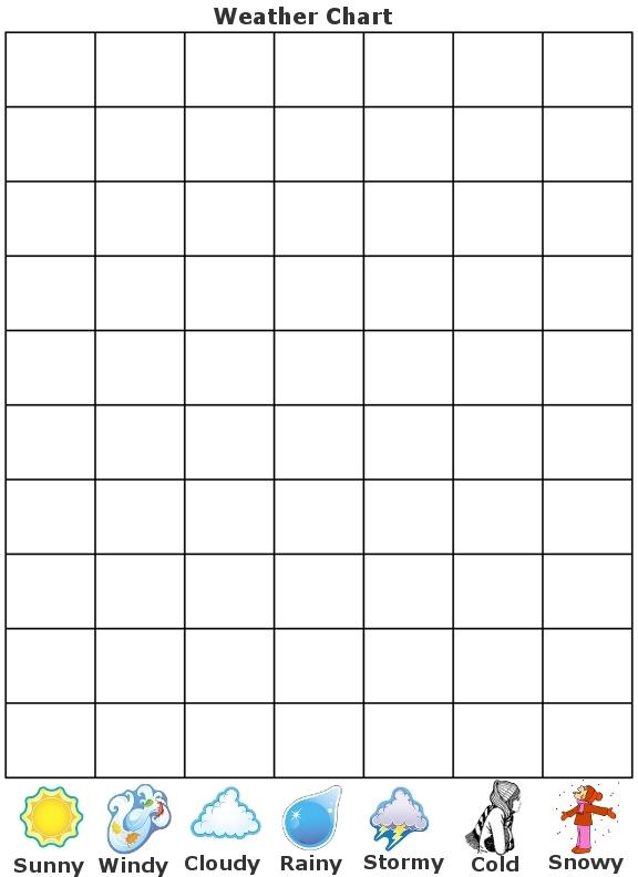 Number Names Worksheets kindergarten graph : Number Names Worksheets : graphing worksheets for kindergarten ...