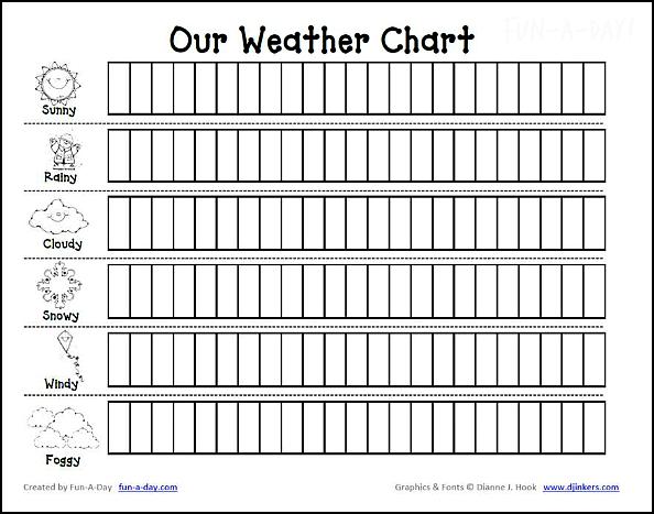 Climate Graph Worksheet School - Intrepidpath