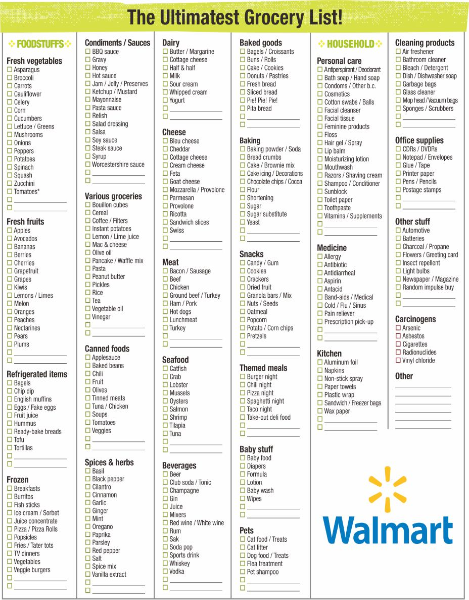 Printable Grocery List Walmart