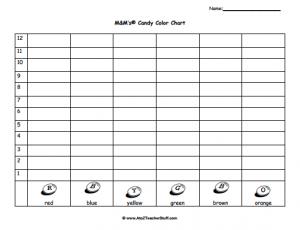 Post_preschool Color Graph Printable_59563 on Goldfish Math Worksheet Best Free Printable Worksheets