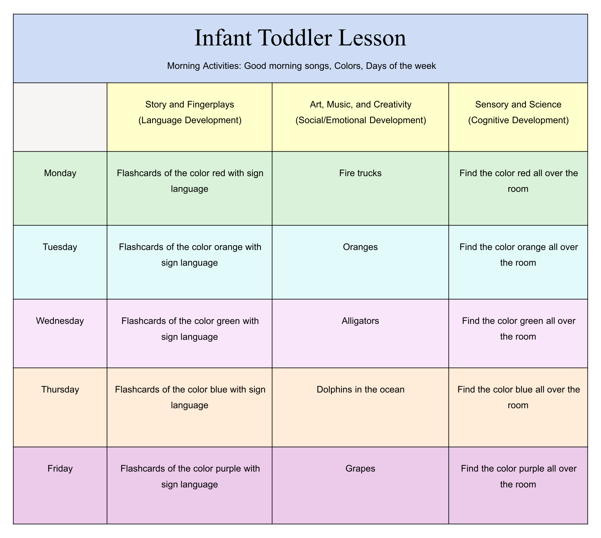 Infant Toddler Lesson Plan Template